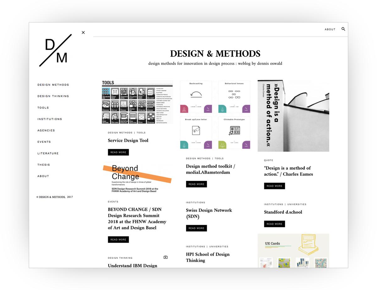 Blog Design&Methods